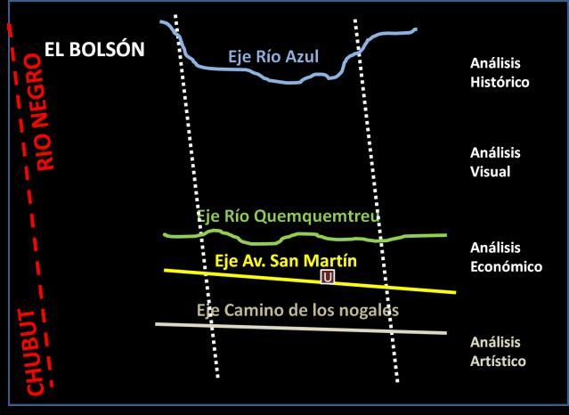observatorio comarca